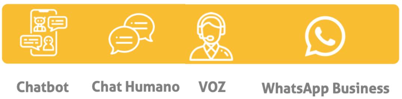 canais_de_atendimento_representantes